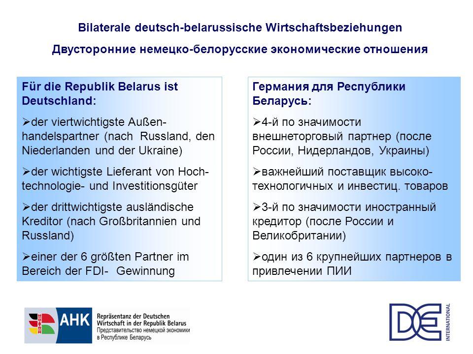 Bilaterale deutsch-belarussische Wirtschaftsbeziehungen