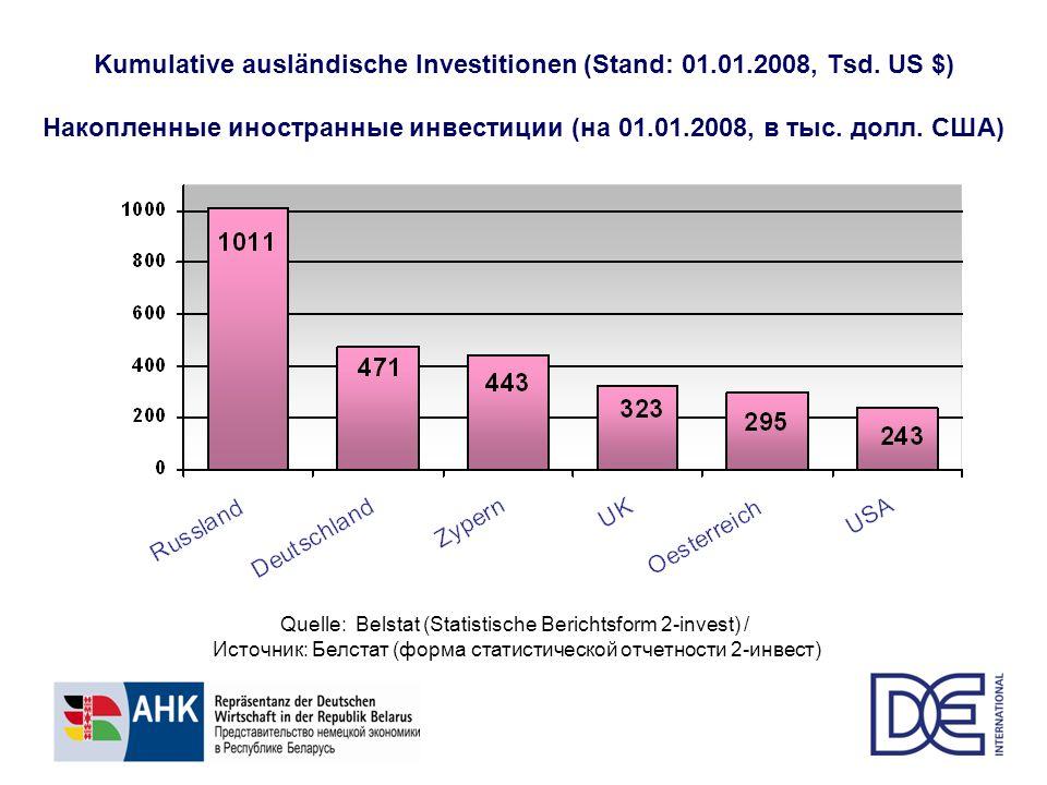 Kumulative ausländische Investitionen (Stand: 01. 01. 2008, Tsd