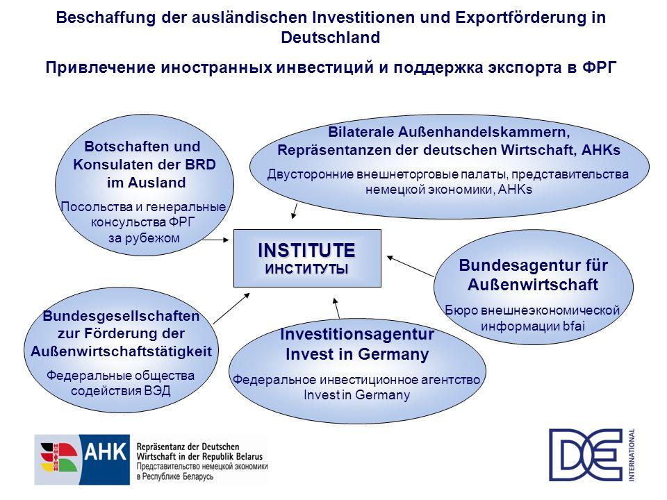 Beschaffung der ausländischen Investitionen und Exportförderung in Deutschland