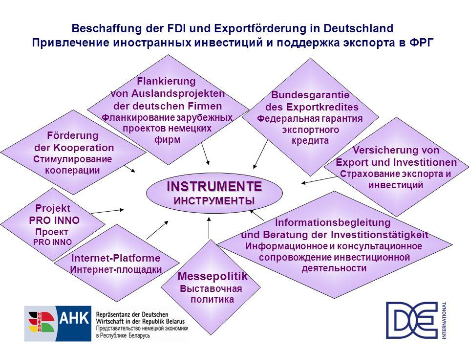 Beschaffung der FDI und Exportförderung in Deutschland Привлечение иностранных инвестиций и поддержка экспорта в ФРГ
