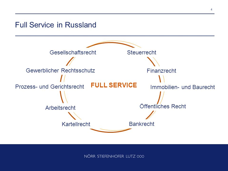 Full Service in Russland