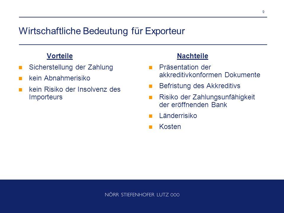 Wirtschaftliche Bedeutung für Exporteur