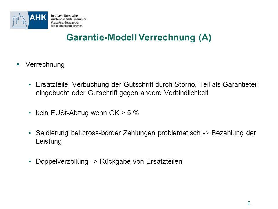 Garantie-Modell Verrechnung (A)