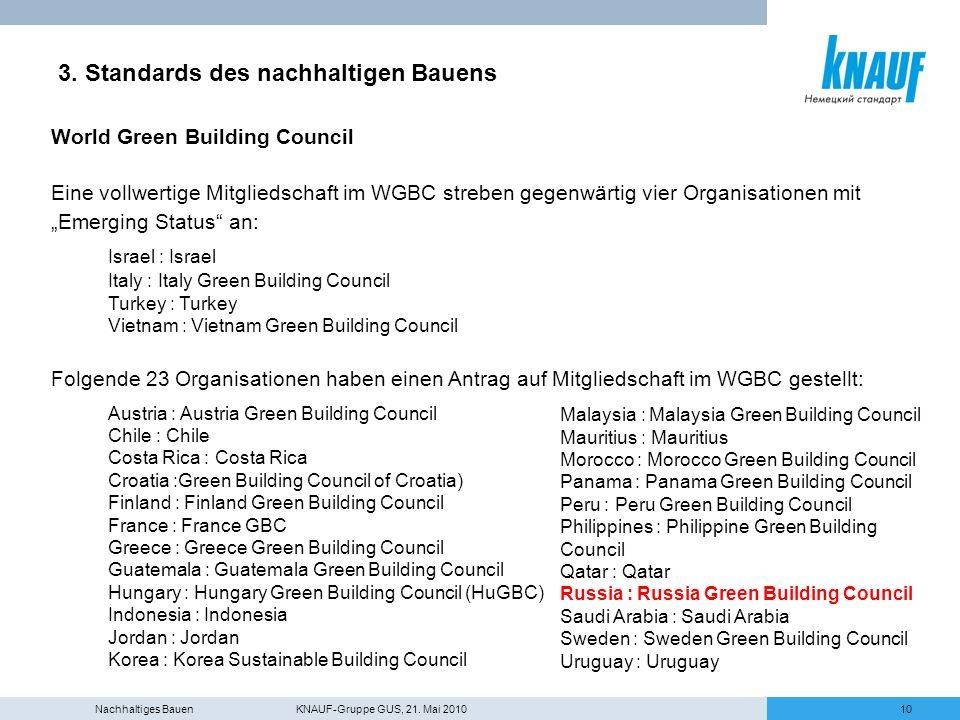 3. Standards des nachhaltigen Bauens