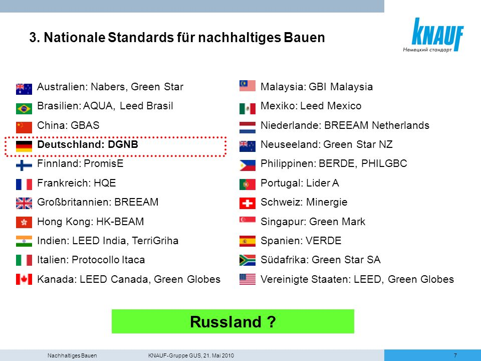 3. Nationale Standards für nachhaltiges Bauen