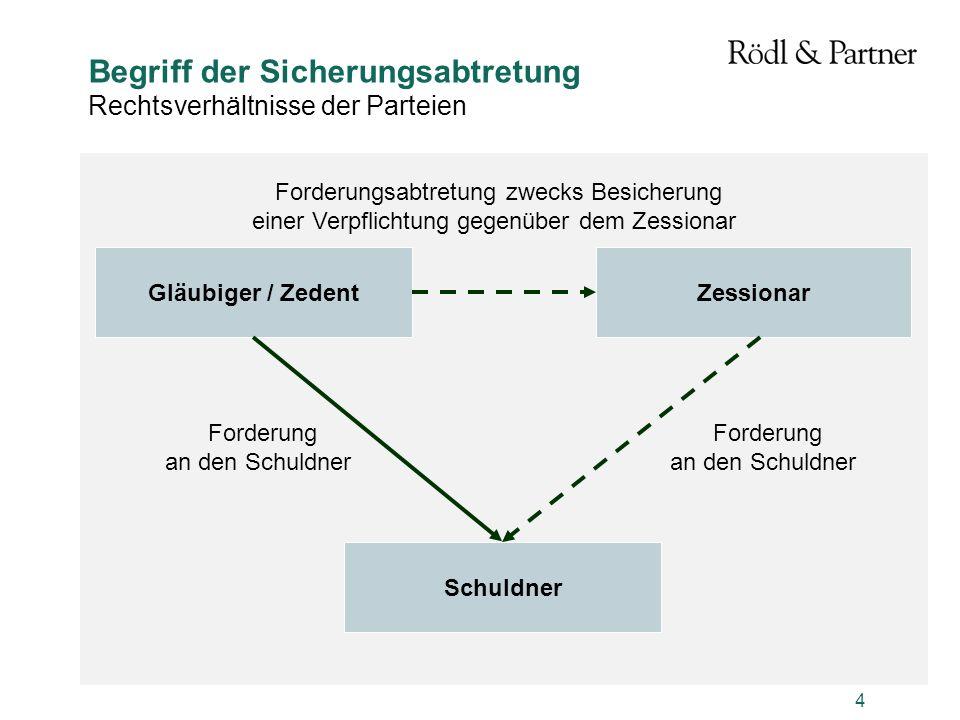 Begriff der Sicherungsabtretung Rechtsverhältnisse der Parteien