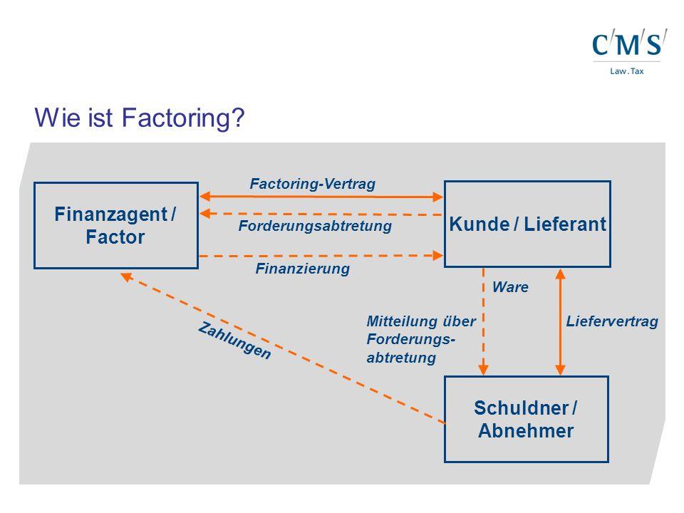 Wie ist Factoring Finanzagent / Factor Kunde / Lieferant