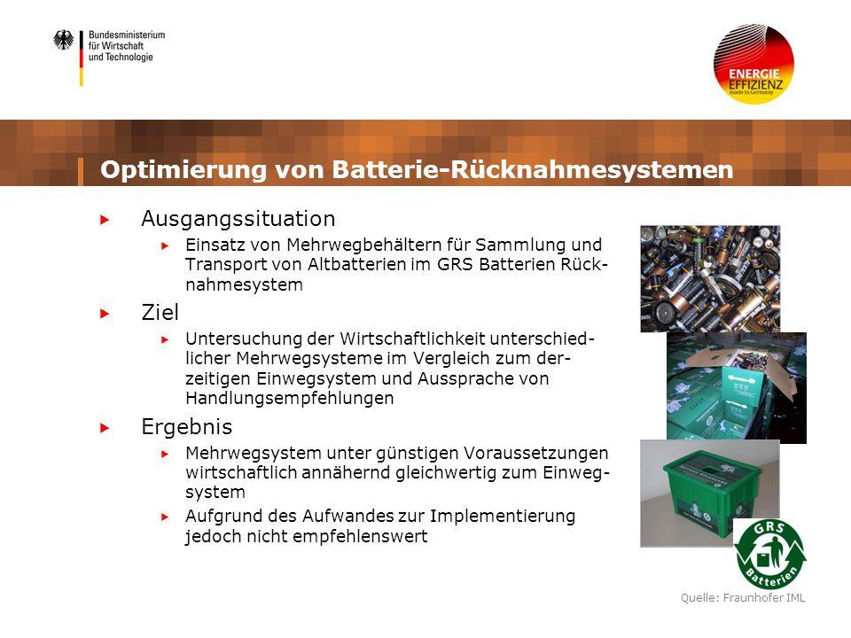Optimierung von Batterie-Rücknahmesystemen