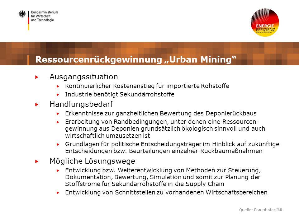 "Ressourcenrückgewinnung ""Urban Mining"