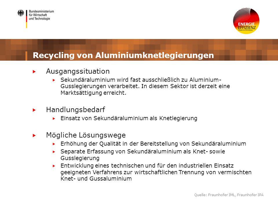 Recycling von Aluminiumknetlegierungen