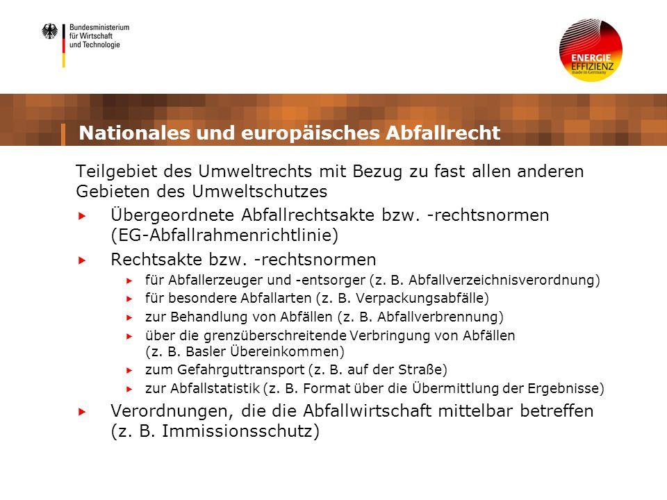 Nationales und europäisches Abfallrecht