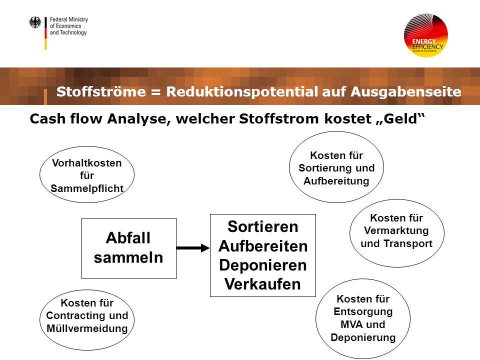 Stoffströme = Reduktionspotential auf Ausgabenseite