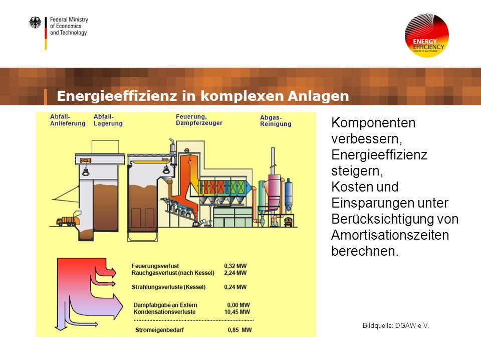Energieeffizienz in komplexen Anlagen
