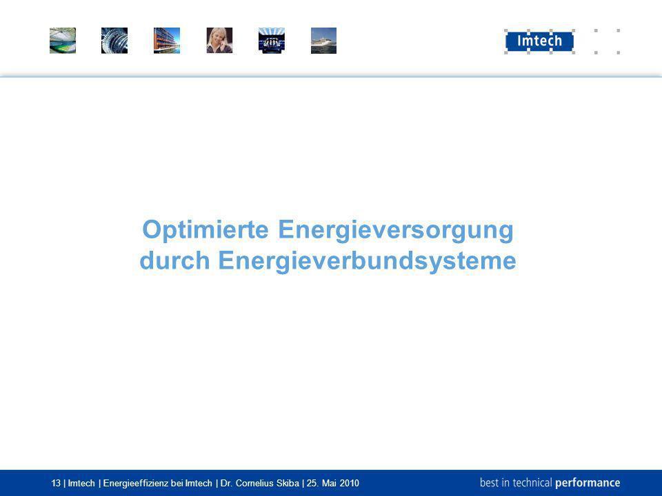 Optimierte Energieversorgung durch Energieverbundsysteme