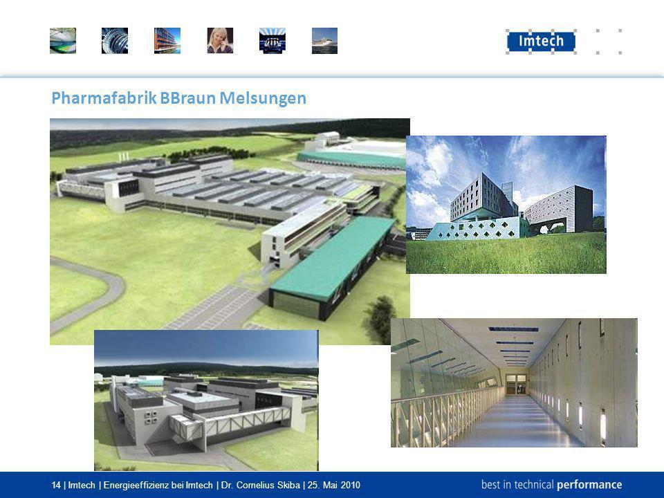 Pharmafabrik BBraun Melsungen