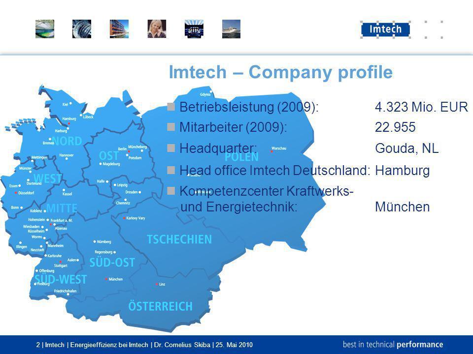 Imtech – Company profile