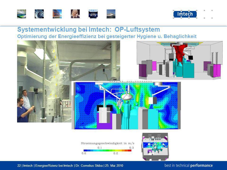 Systementwicklung bei Imtech: OP-Luftsystem