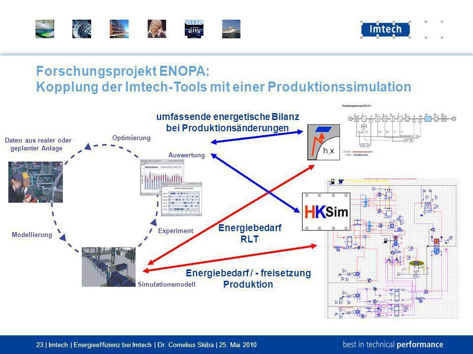 Forschungsprojekt ENOPA: