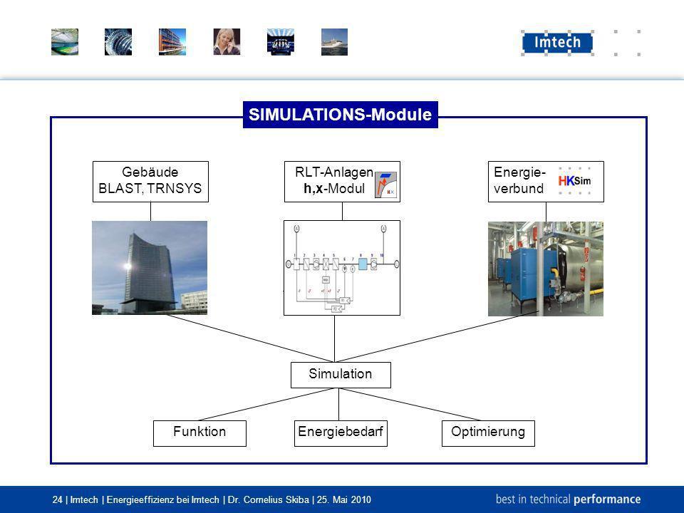 SIMULATIONS-Module Gebäude BLAST, TRNSYS RLT-Anlagen h,x-Modul