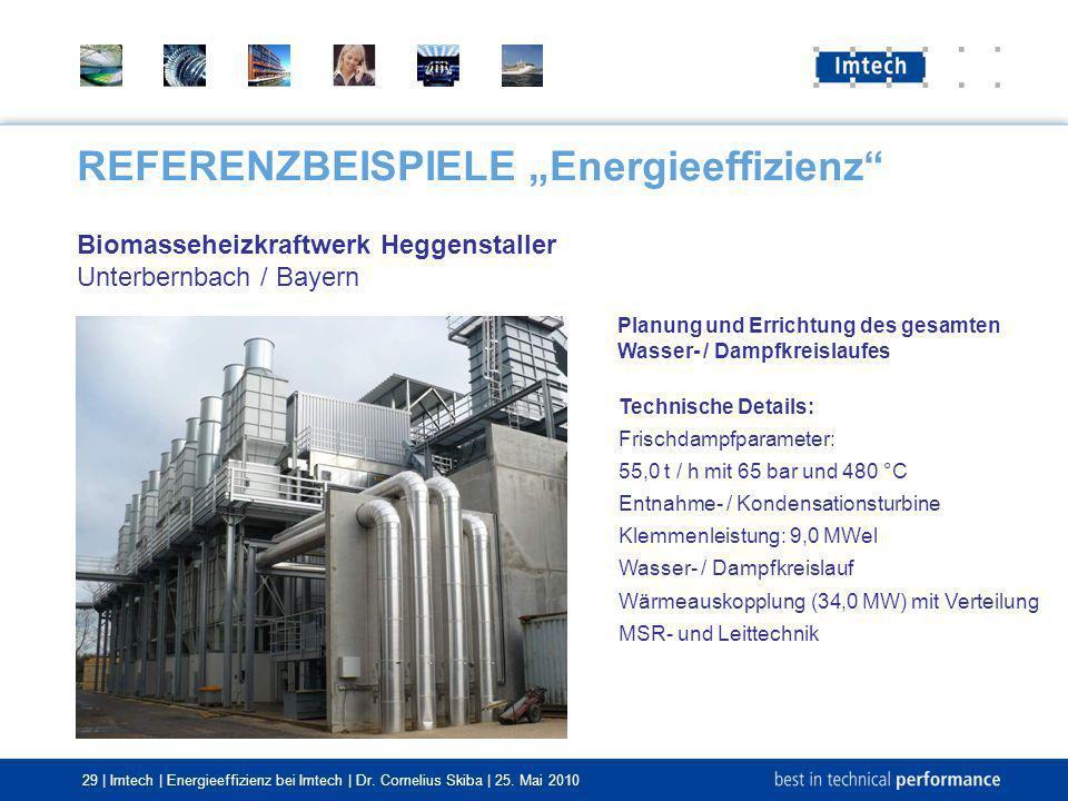 """REFERENZBEISPIELE """"Energieeffizienz"""