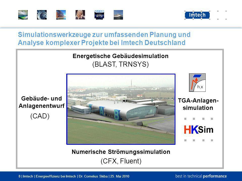 Simulationswerkzeuge zur umfassenden Planung und