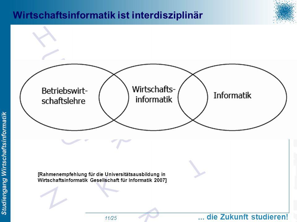 Wirtschaftsinformatik ist interdisziplinär