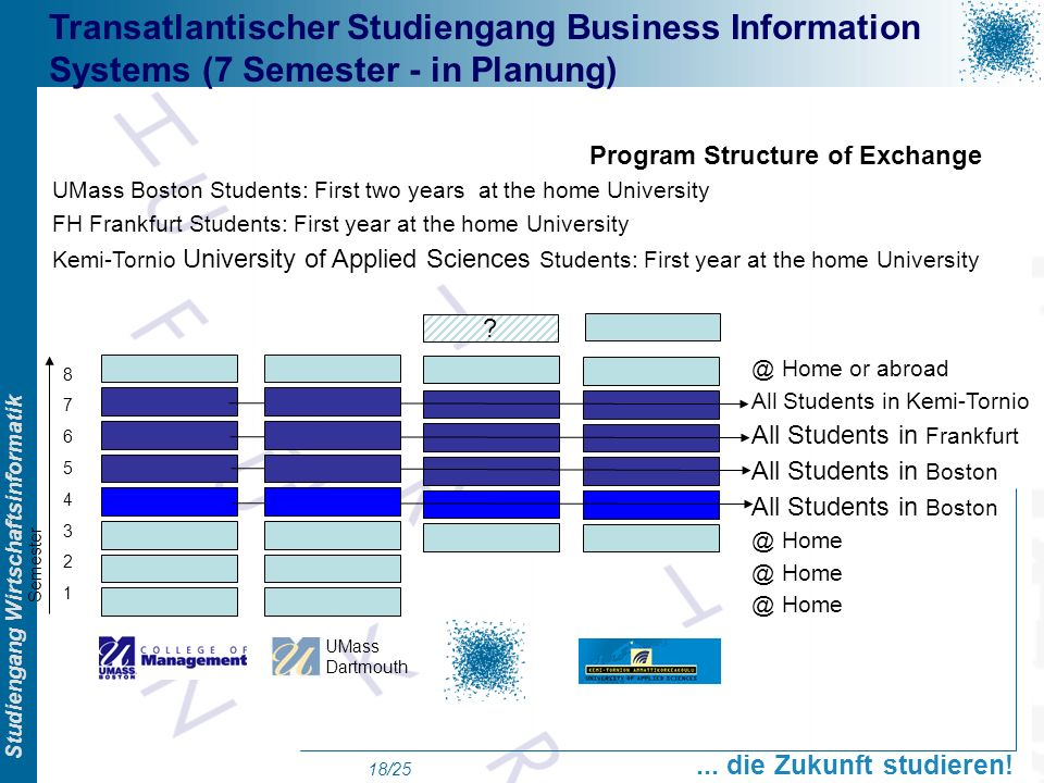 Transatlantischer Studiengang Business Information Systems (7 Semester - in Planung)