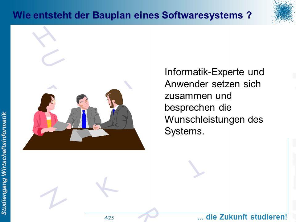 Wie entsteht der Bauplan eines Softwaresystems