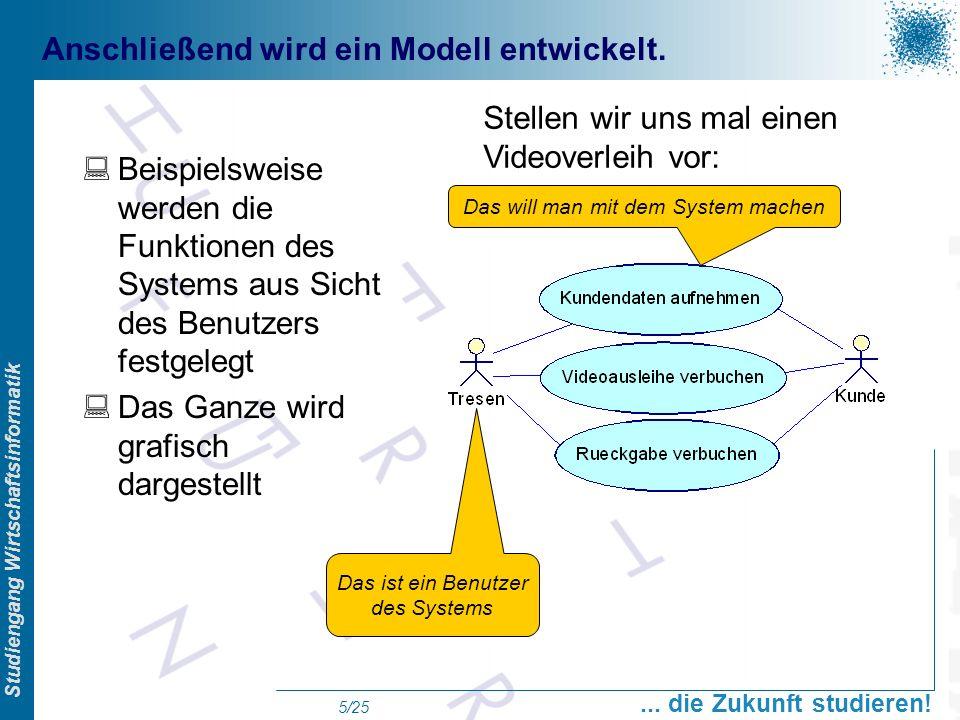 Anschließend wird ein Modell entwickelt.
