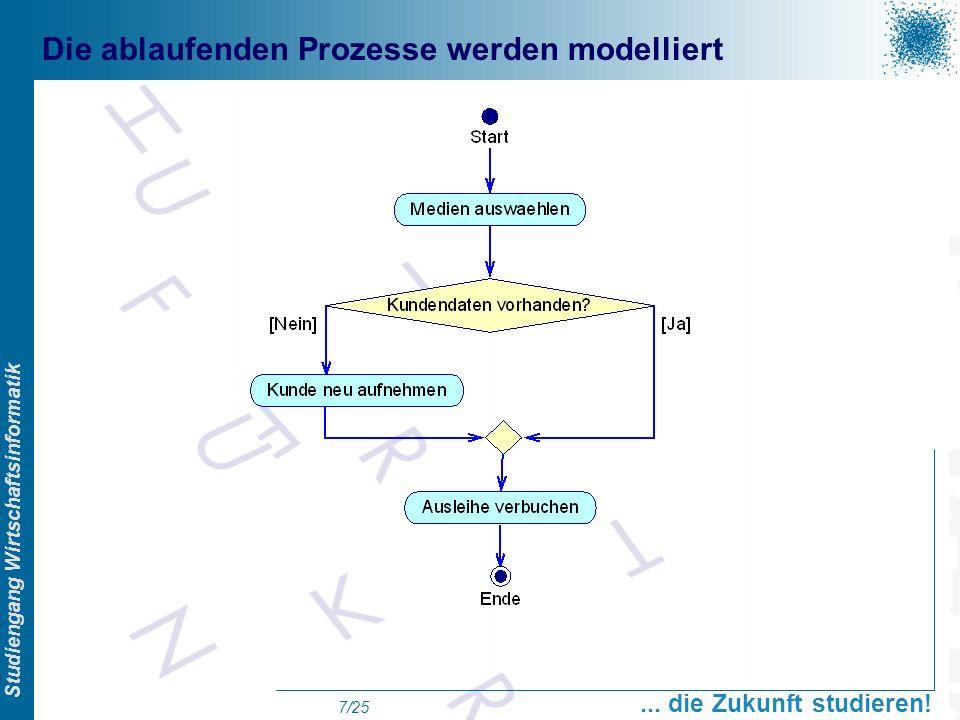 Die ablaufenden Prozesse werden modelliert