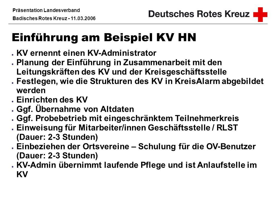 Einführung am Beispiel KV HN