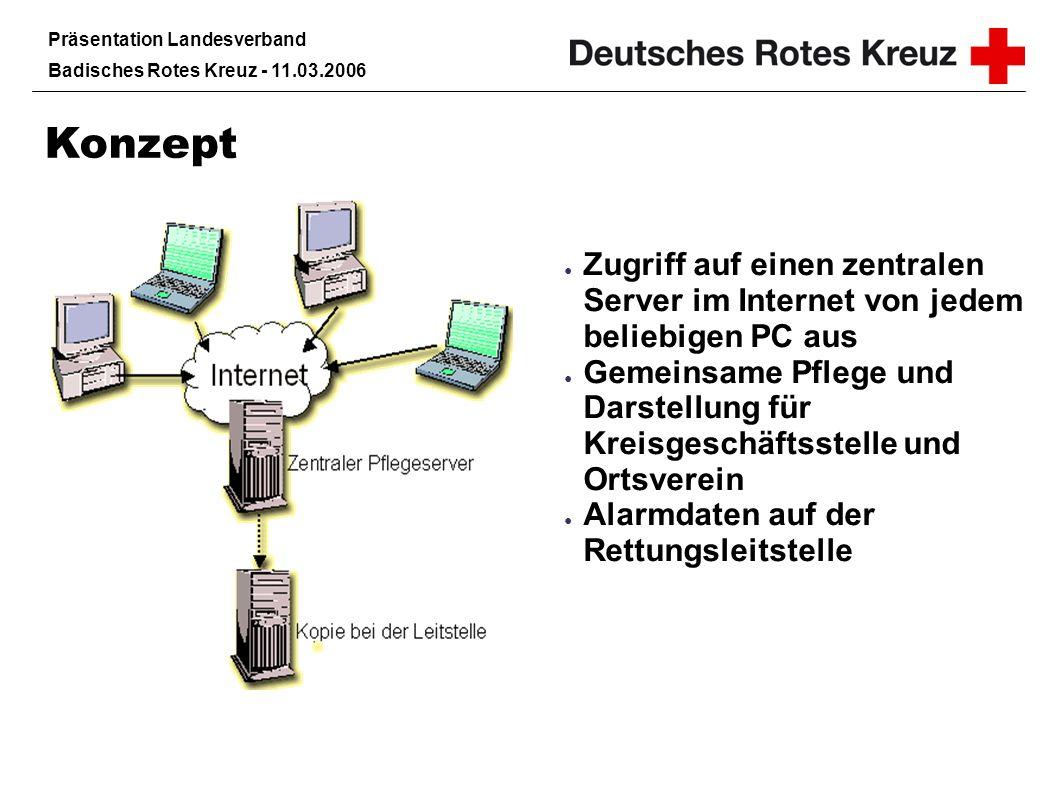 Konzept Zugriff auf einen zentralen Server im Internet von jedem beliebigen PC aus.