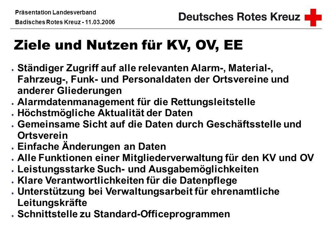 Ziele und Nutzen für KV, OV, EE