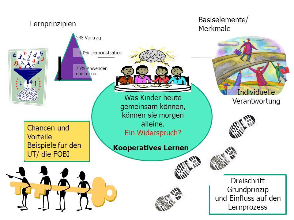 Basiselemente/ Merkmale Lernprinzipien