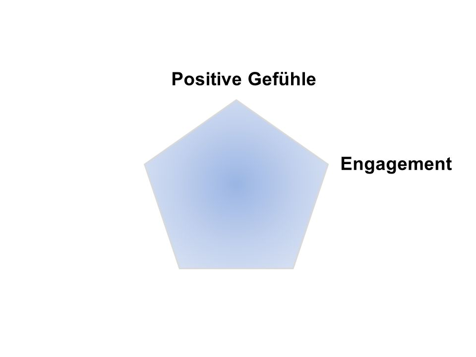 Positive Gefühle Engagement
