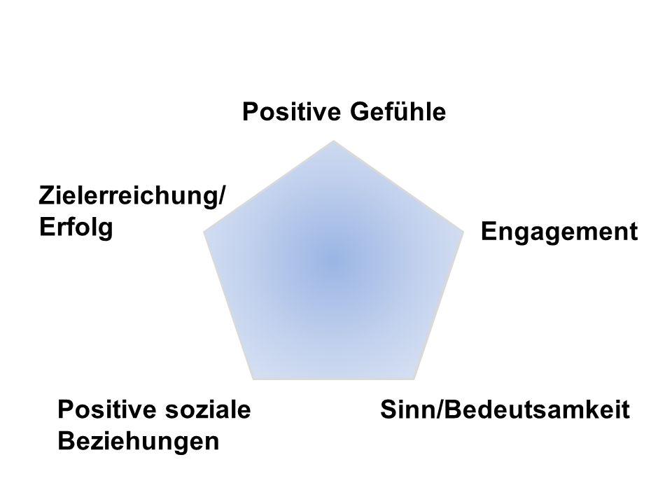Positive Gefühle Zielerreichung/ Erfolg Engagement Positive soziale Beziehungen Sinn/Bedeutsamkeit