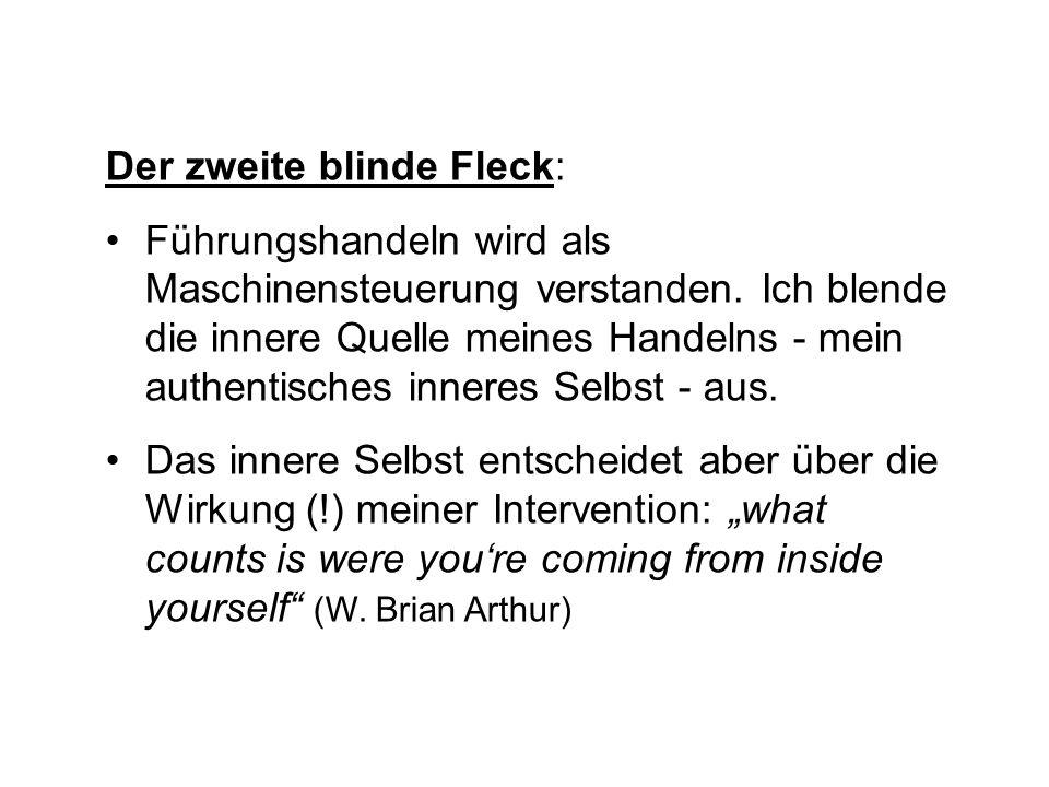 Der zweite blinde Fleck: