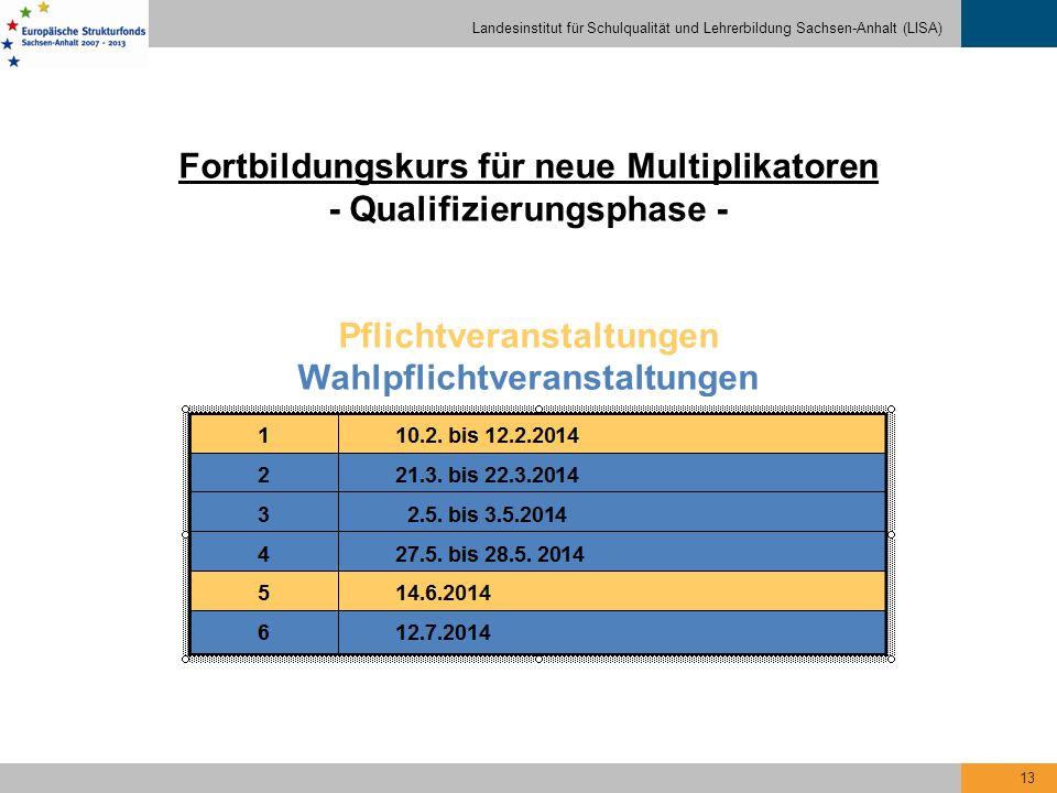 Fortbildungskurs für neue Multiplikatoren - Qualifizierungsphase -