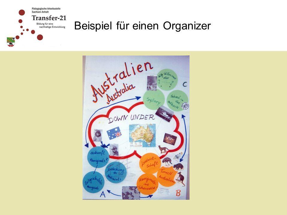Beispiel für einen Organizer