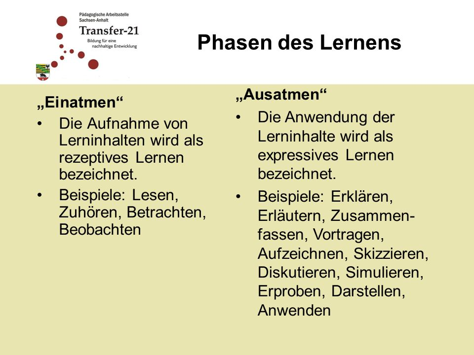 """Phasen des Lernens """"Ausatmen """"Einatmen"""