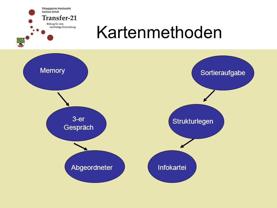 Kartenmethoden Memory Sortieraufgabe 3-er Gespräch Strukturlegen