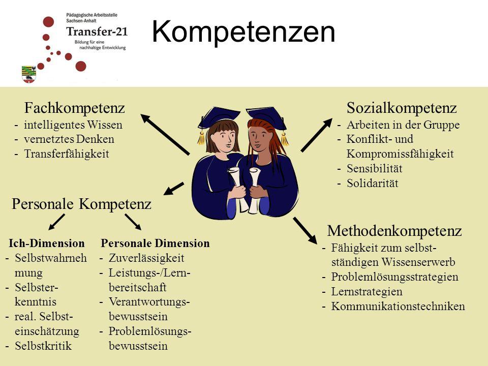 Kompetenzen Fachkompetenz Sozialkompetenz Personale Kompetenz