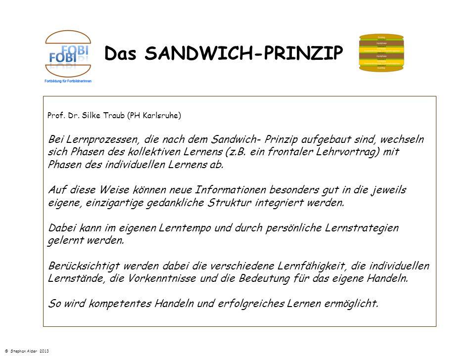 Das SANDWICH-PRINZIP Prof. Dr. Silke Traub (PH Karlsruhe)