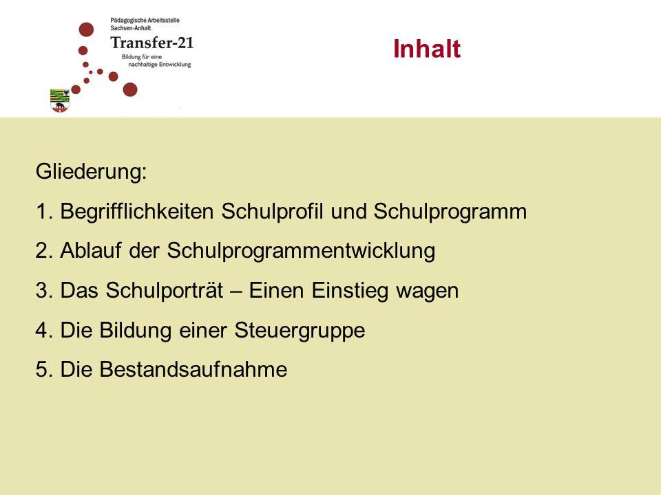 Inhalt Gliederung: Begrifflichkeiten Schulprofil und Schulprogramm