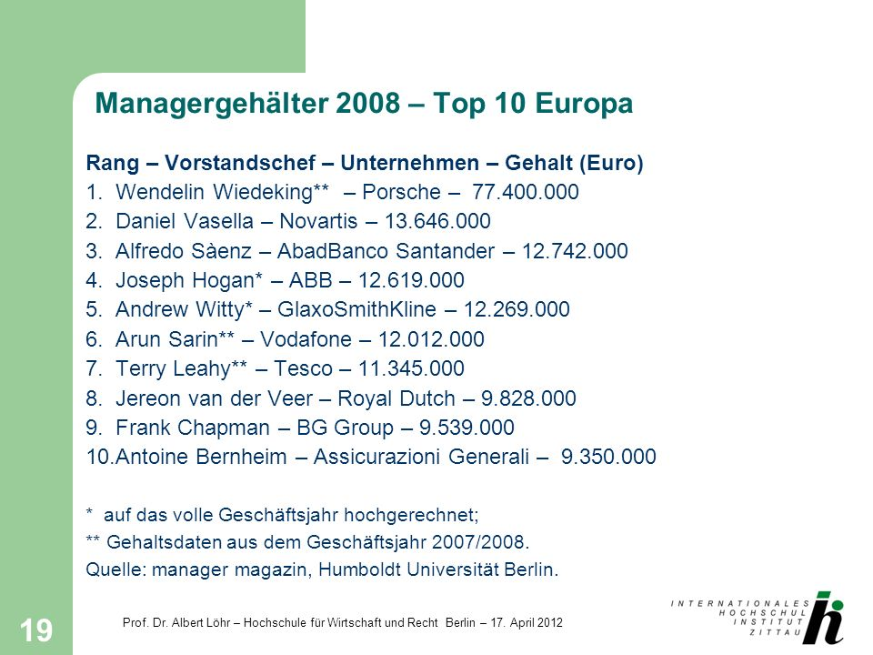 Managergehälter 2008 – Top 10 Europa