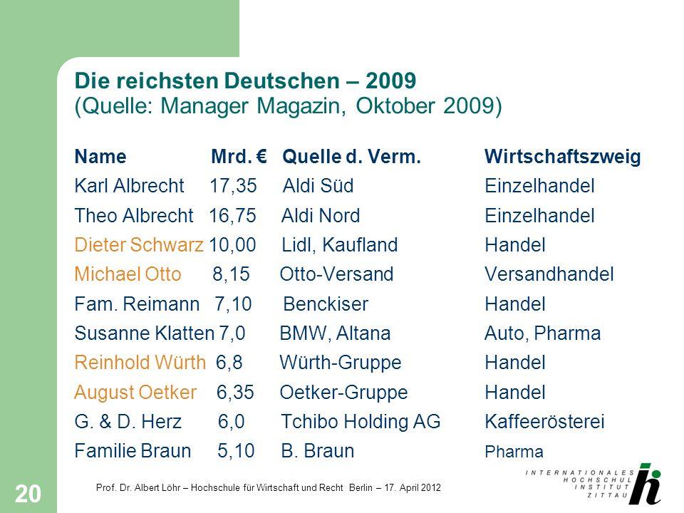 Die reichsten Deutschen – 2009 (Quelle: Manager Magazin, Oktober 2009)