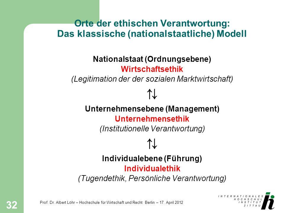 Orte der ethischen Verantwortung: Das klassische (nationalstaatliche) Modell