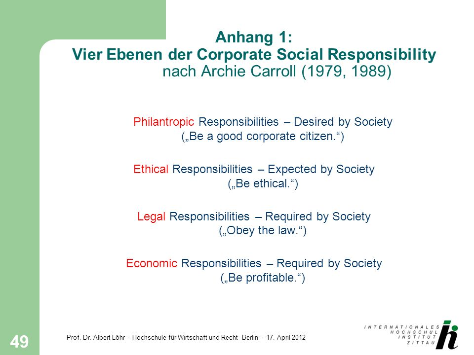 Anhang 1: Vier Ebenen der Corporate Social Responsibility