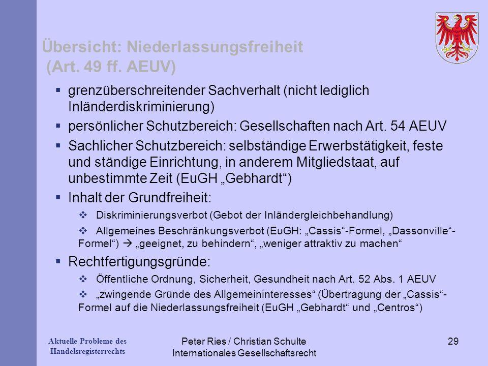 Übersicht: Niederlassungsfreiheit (Art. 49 ff. AEUV)