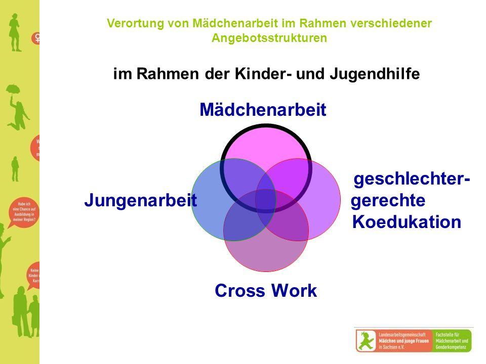 im Rahmen der Kinder- und Jugendhilfe
